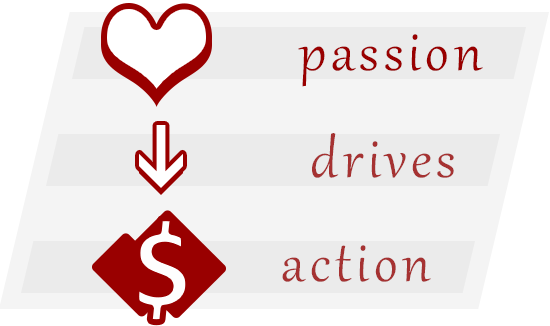 Passion Drives Action